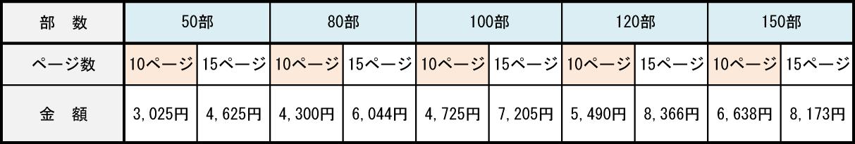 「総会資料」特別料金表